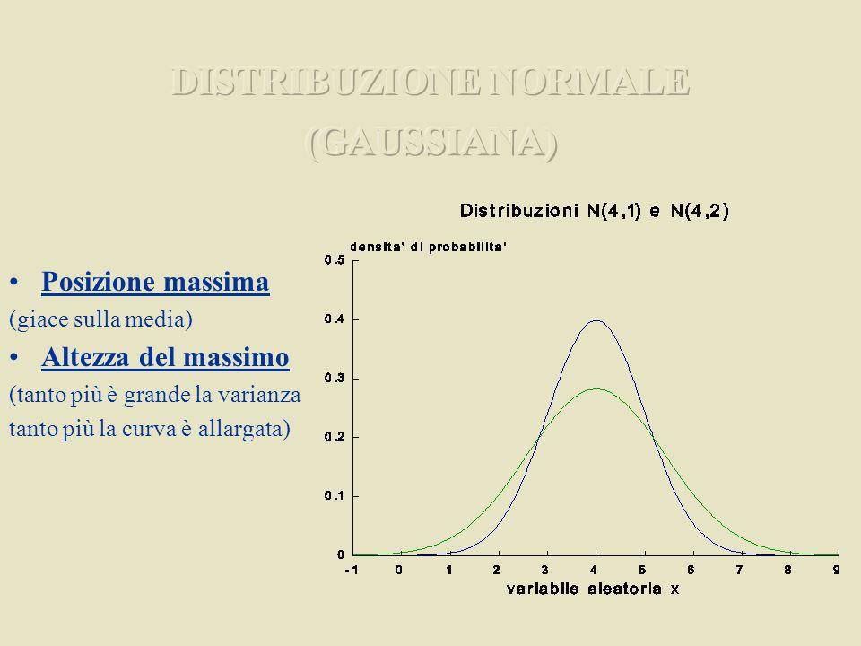 Posizione massima (giace sulla media) Altezza del massimo (tanto più è grande la varianza tanto più la curva è allargata)