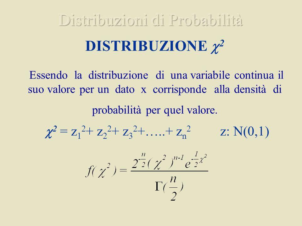 DISTRIBUZIONE 2 Essendo la distribuzione di una variabile continua il suo valore per un dato x corrisponde alla densità di probabilità per quel valore.