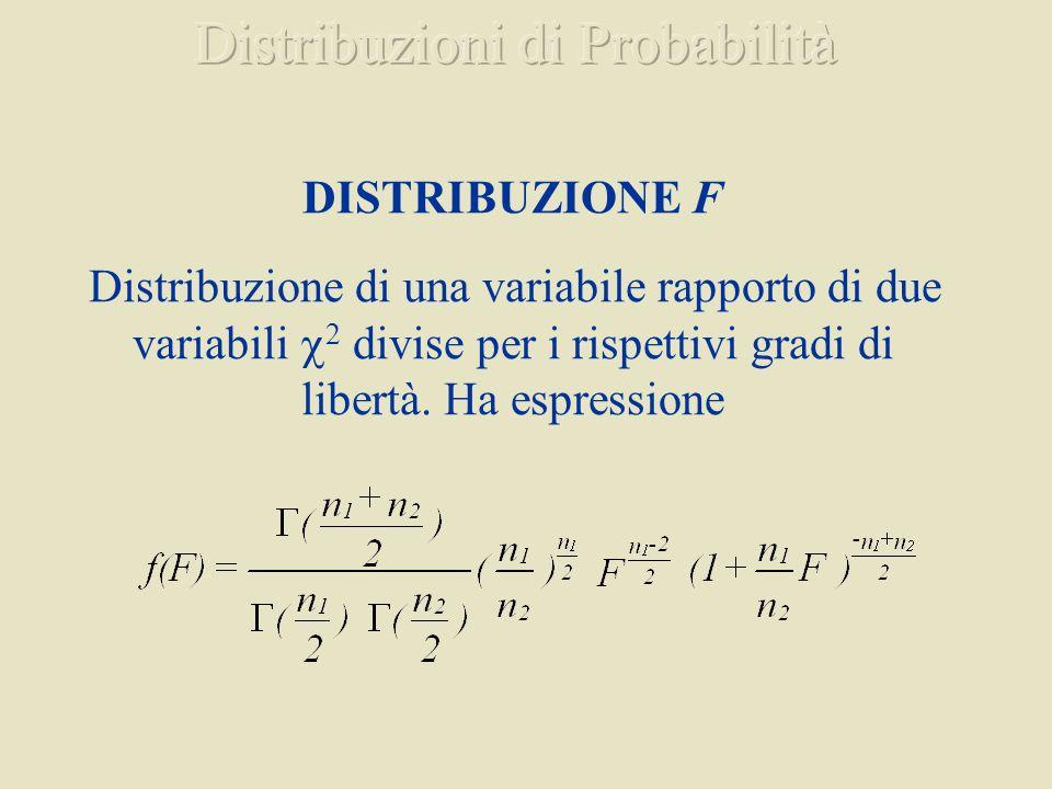 DISTRIBUZIONE F Distribuzione di una variabile rapporto di due variabili 2 divise per i rispettivi gradi di libertà. Ha espressione