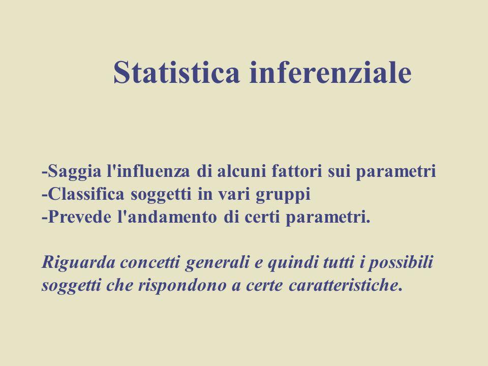 Statistica inferenziale Saggia l influenza di alcuni fattori sui parametri Classifica soggetti in vari gruppi Prevede l andamento di certi parametri.