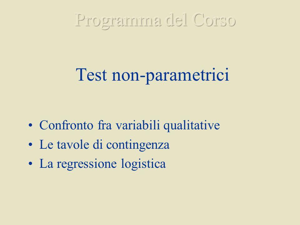 Test non-parametrici Confronto fra variabili qualitative Le tavole di contingenza La regressione logistica