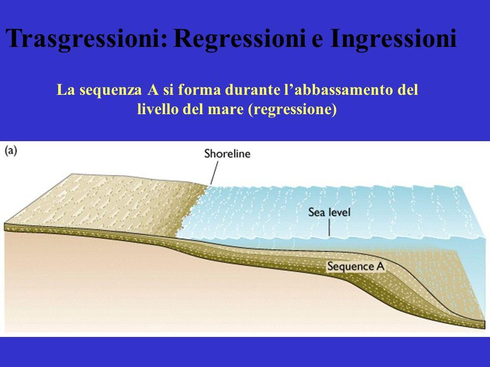La sequenza A si forma durante labbassamento del livello del mare (regressione) Trasgressioni: Regressioni e Ingressioni