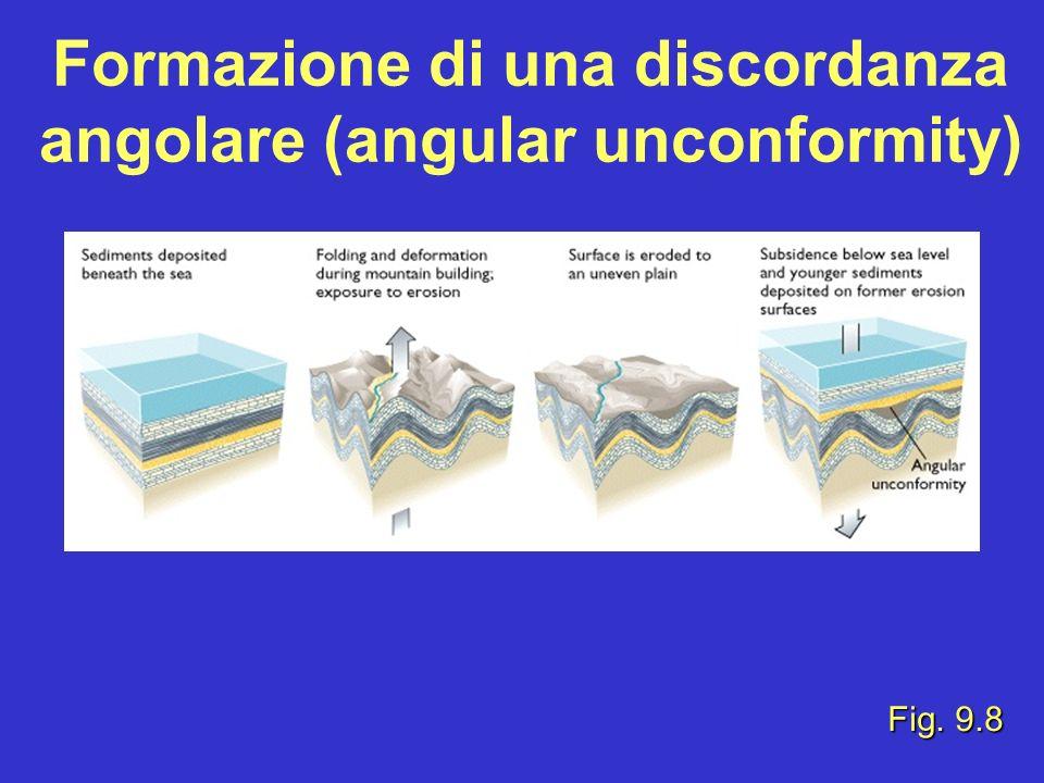 Formazione di una discordanza angolare (angular unconformity) Fig. 9.8