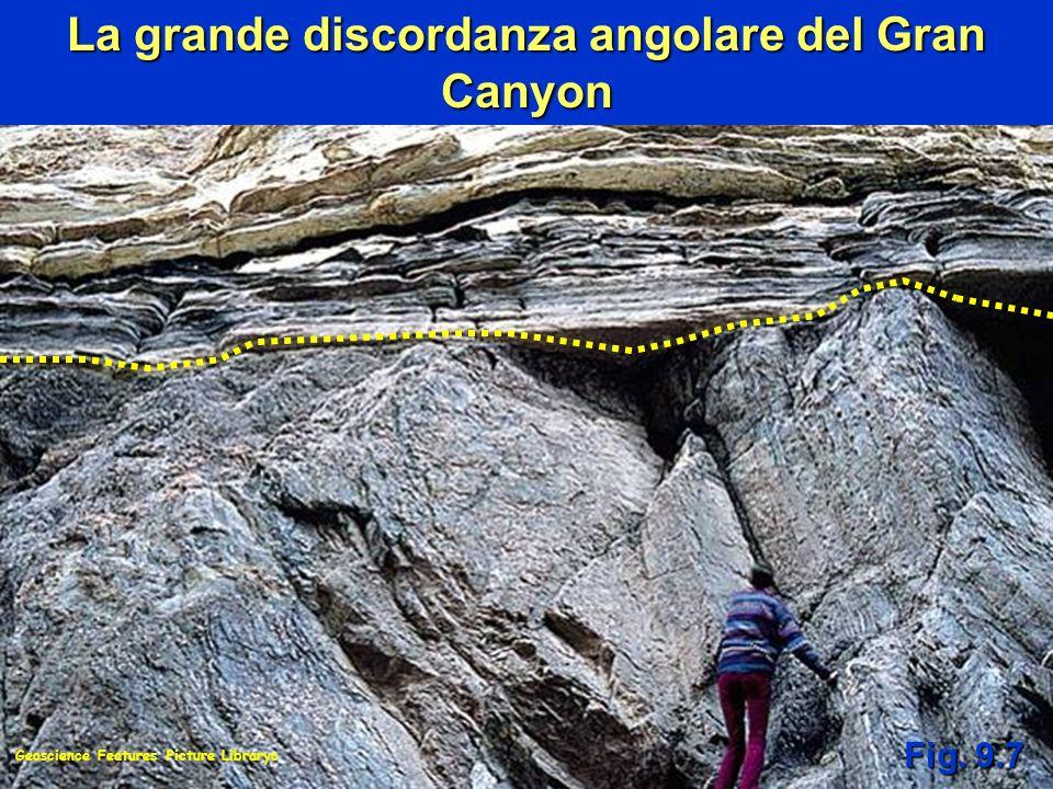 Fig. 9.7 La grande discordanza angolare del Gran Canyon Geoscience Features Picture Libraryc