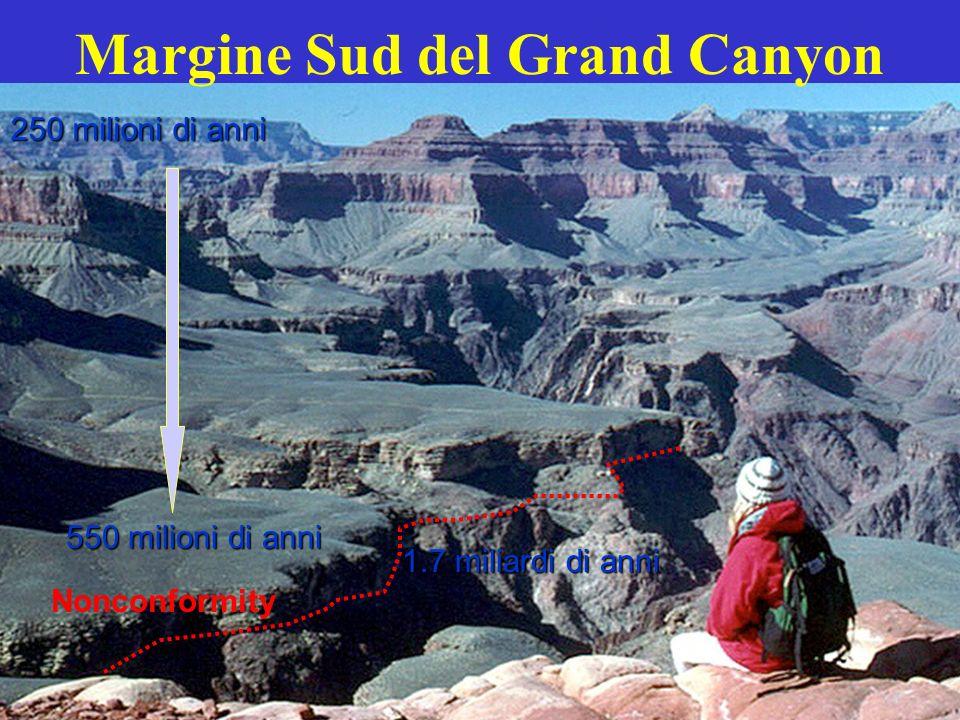 Margine Sud del Grand Canyon 250 milioni di anni 550 milioni di anni Nonconformity 1.7 miliardi di anni