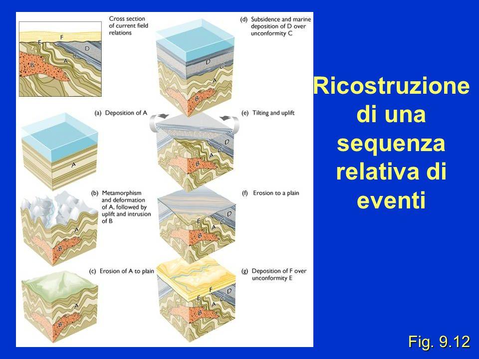 Fig. 9.12 Ricostruzione di una sequenza relativa di eventi