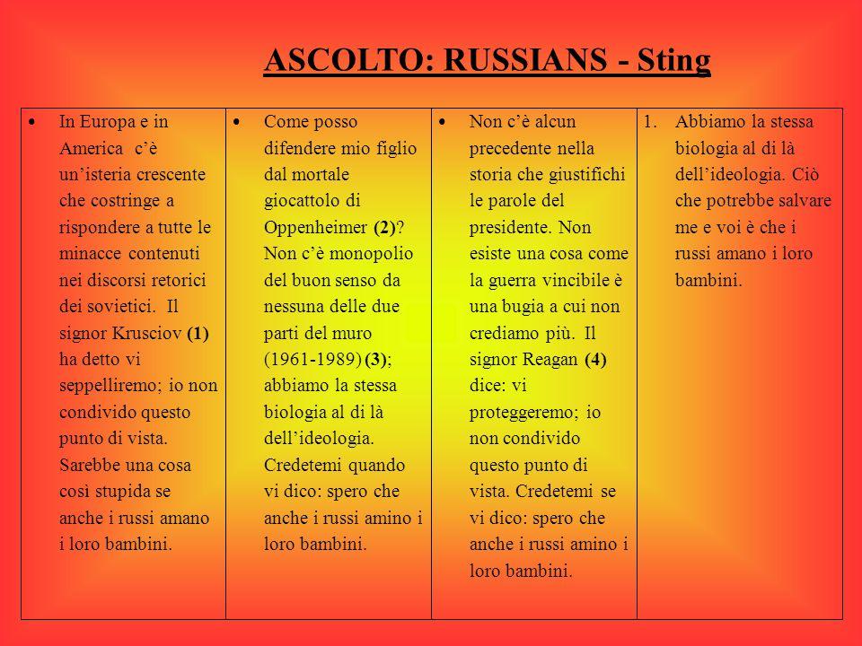 ASCOLTO: RUSSIANS - Sting In Europa e in America cè unisteria crescente che costringe a rispondere a tutte le minacce contenuti nei discorsi retorici dei sovietici.