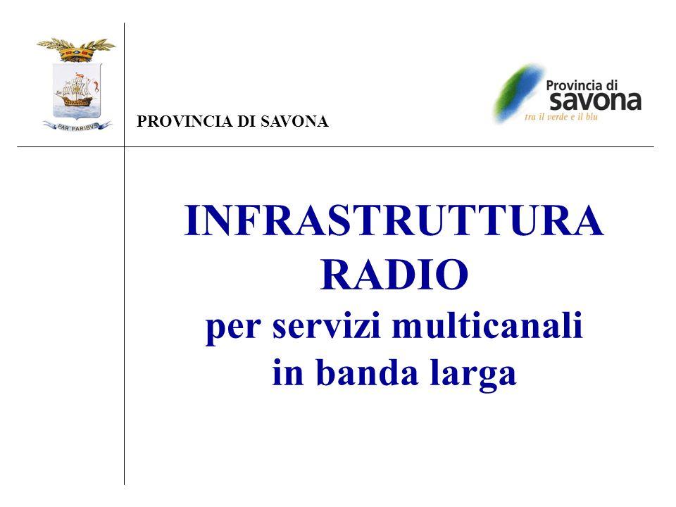 Obiettivo finale Copertura completa del territorio provinciale con banda larga su infrastruttura wireless multicanale.