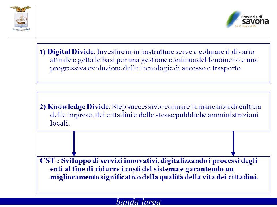 1) Digital Divide: Investire in infrastrutture serve a colmare il divario attuale e getta le basi per una gestione continua del fenomeno e una progressiva evoluzione delle tecnologie di accesso e trasporto.