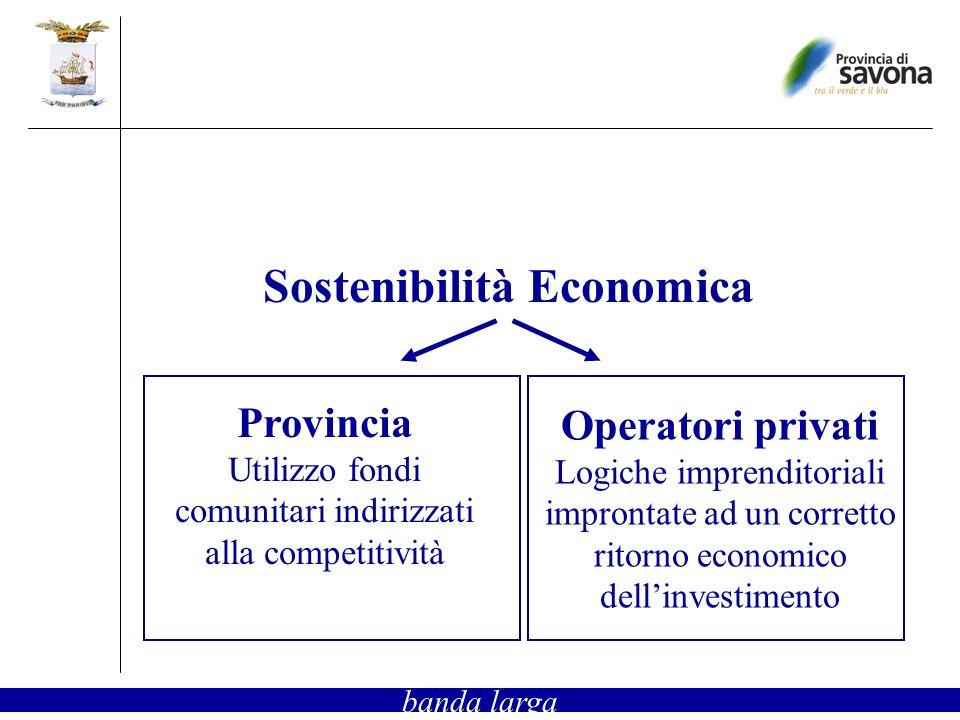 banda larga Sostenibilità Economica Provincia Utilizzo fondi comunitari indirizzati alla competitività Operatori privati Logiche imprenditoriali impro