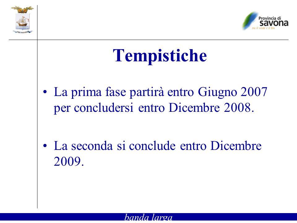 Tempistiche La prima fase partirà entro Giugno 2007 per concludersi entro Dicembre 2008. La seconda si conclude entro Dicembre 2009. banda larga