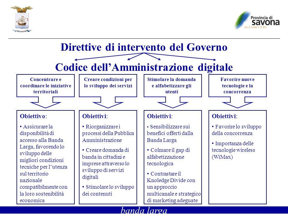 banda larga Direttive di intervento del Governo Codice dellAmministrazione digitale Concentrare e coordinare le iniziative territoriali Creare condizi