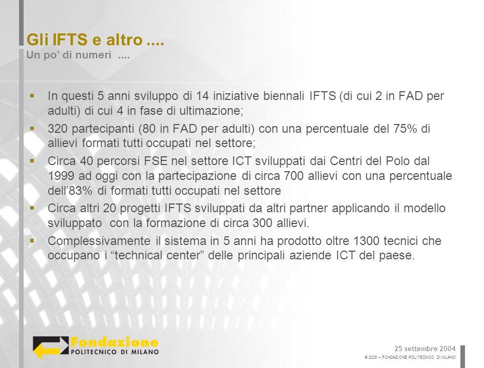 © 2005 – FONDAZIONE POLITECNICO DI MILANO Gli IFTS e altro....