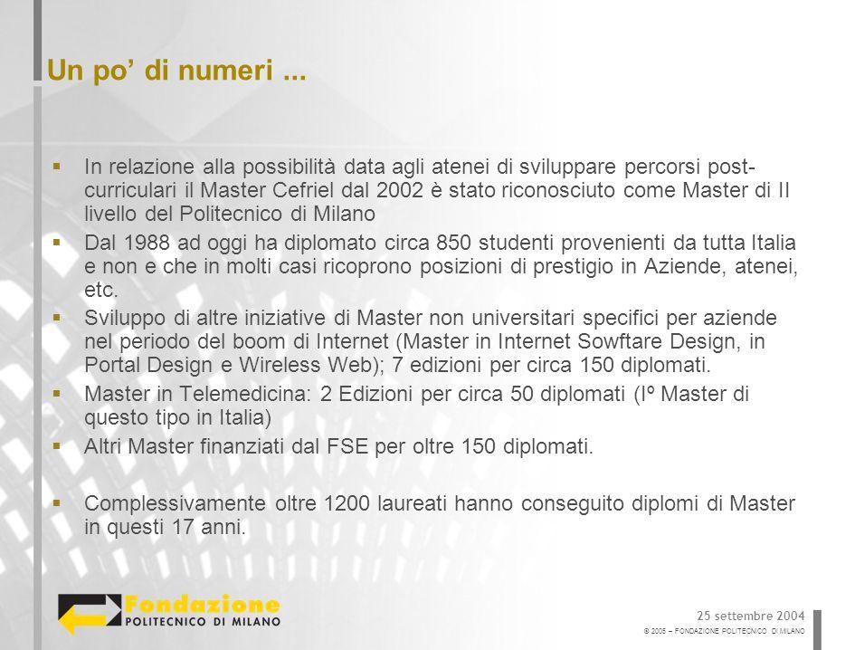 © 2005 – FONDAZIONE POLITECNICO DI MILANO Un po di numeri...