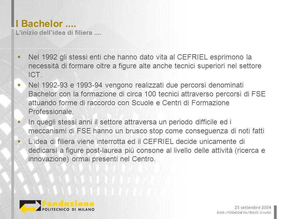 © 2005 – FONDAZIONE POLITECNICO DI MILANO I Bachelor....