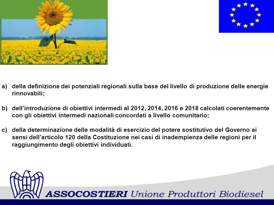 a)della definizione dei potenziali regionali sulla base del livello di produzione delle energie rinnovabili; b)dellintroduzione di obiettivi intermedi