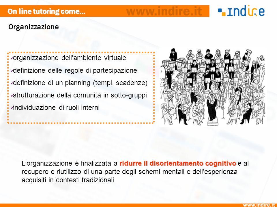 On line tutoring come… Organizzazione organizzazione dellambiente virtuale definizione delle regole di partecipazione definizione di un planning (temp