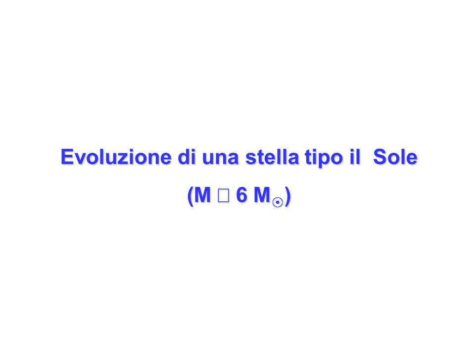 Evoluzione di una stella tipo il Sole (M 6 M )