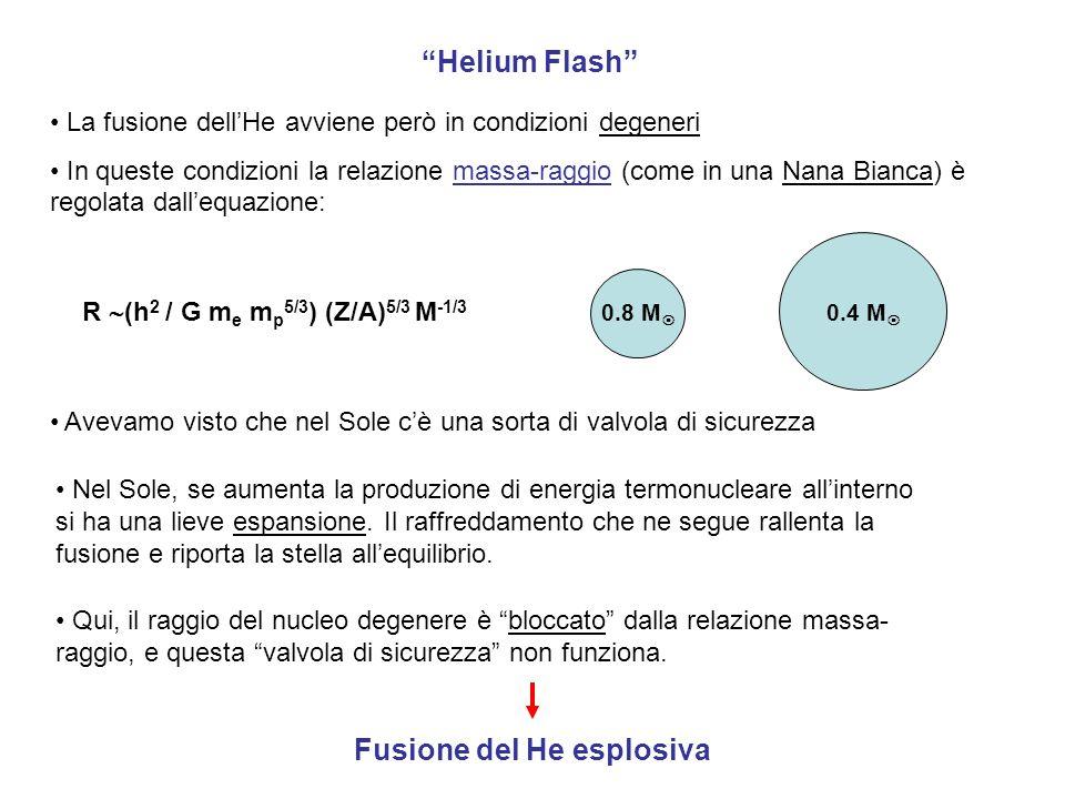 Helium Flash La fusione dellHe avviene però in condizioni degeneri In queste condizioni la relazione massa-raggio (come in una Nana Bianca) è regolata dallequazione: 0.8 M 0.4 M R (h 2 / G m e m p 5/3 ) (Z/A) 5/3 M -1/3 Avevamo visto che nel Sole cè una sorta di valvola di sicurezza Nel Sole, se aumenta la produzione di energia termonucleare allinterno si ha una lieve espansione.