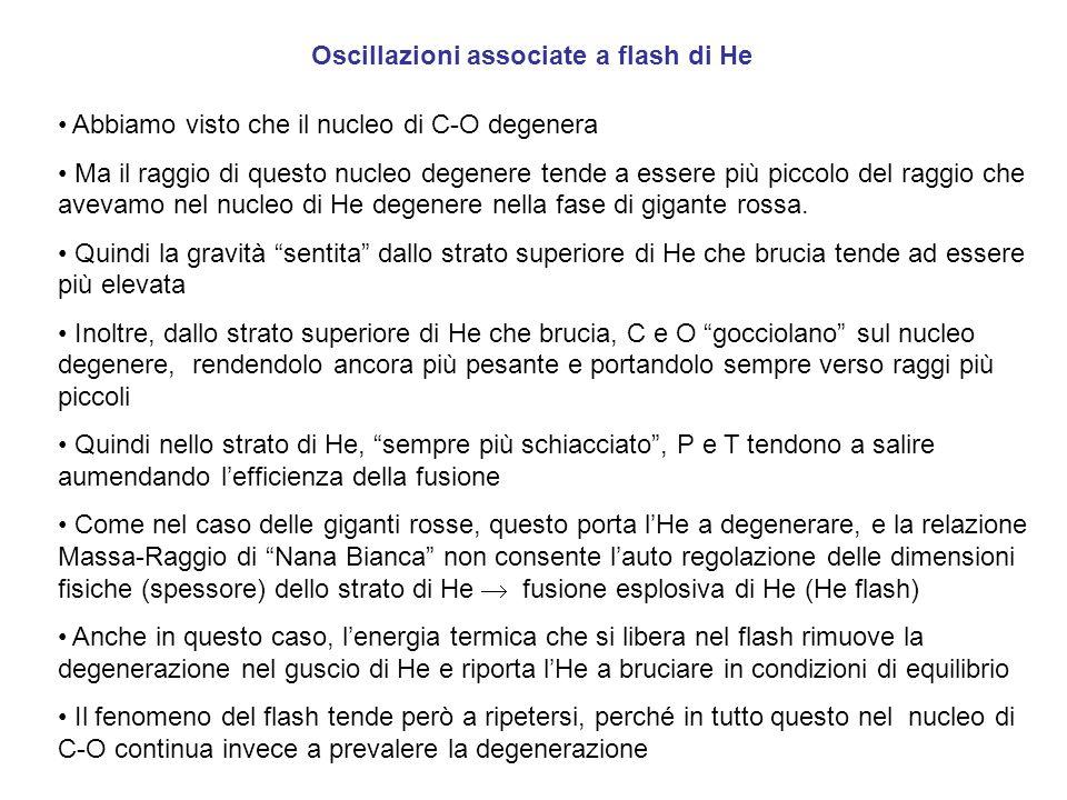 Oscillazioni associate a flash di He Abbiamo visto che il nucleo di C-O degenera Ma il raggio di questo nucleo degenere tende a essere più piccolo del raggio che avevamo nel nucleo di He degenere nella fase di gigante rossa.