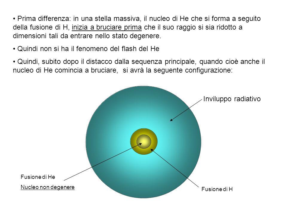 Prima differenza: in una stella massiva, il nucleo di He che si forma a seguito della fusione di H, inizia a bruciare prima che il suo raggio si sia ridotto a dimensioni tali da entrare nello stato degenere.