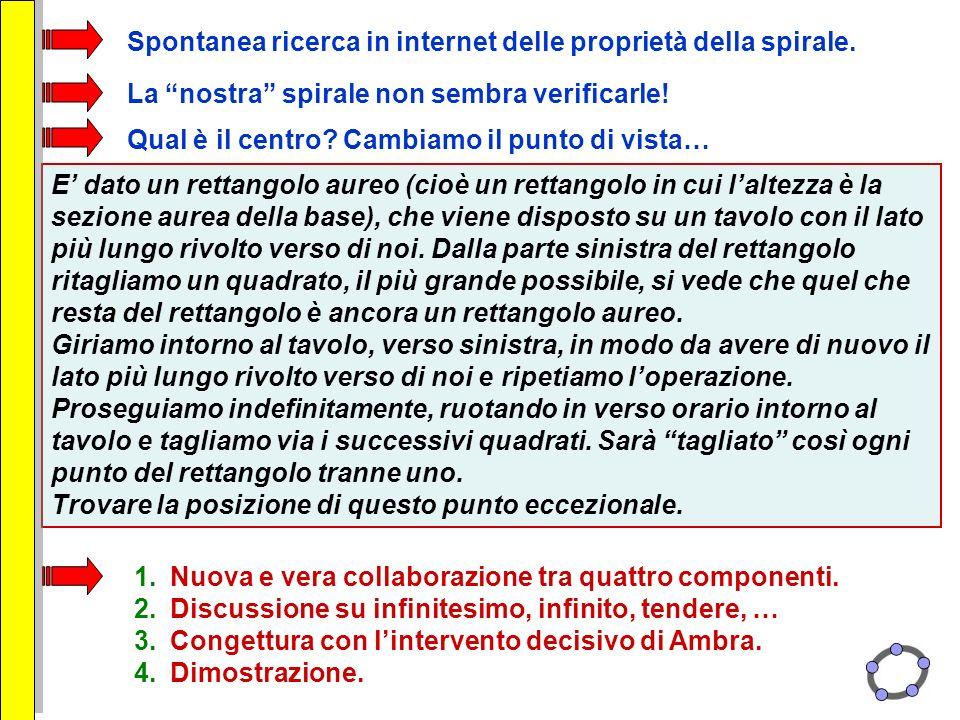 Spontanea ricerca in internet delle proprietà della spirale.