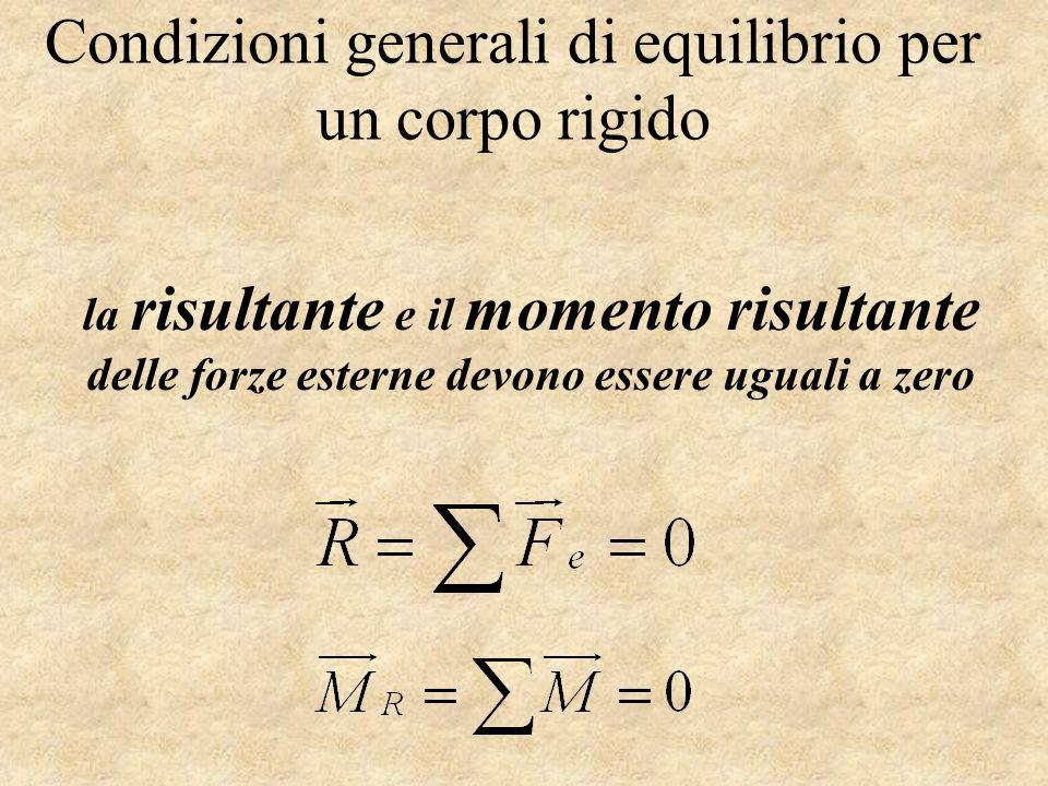 Condizioni generali di equilibrio per un corpo rigido la risultante e il momento risultante delle forze esterne devono essere uguali a zero