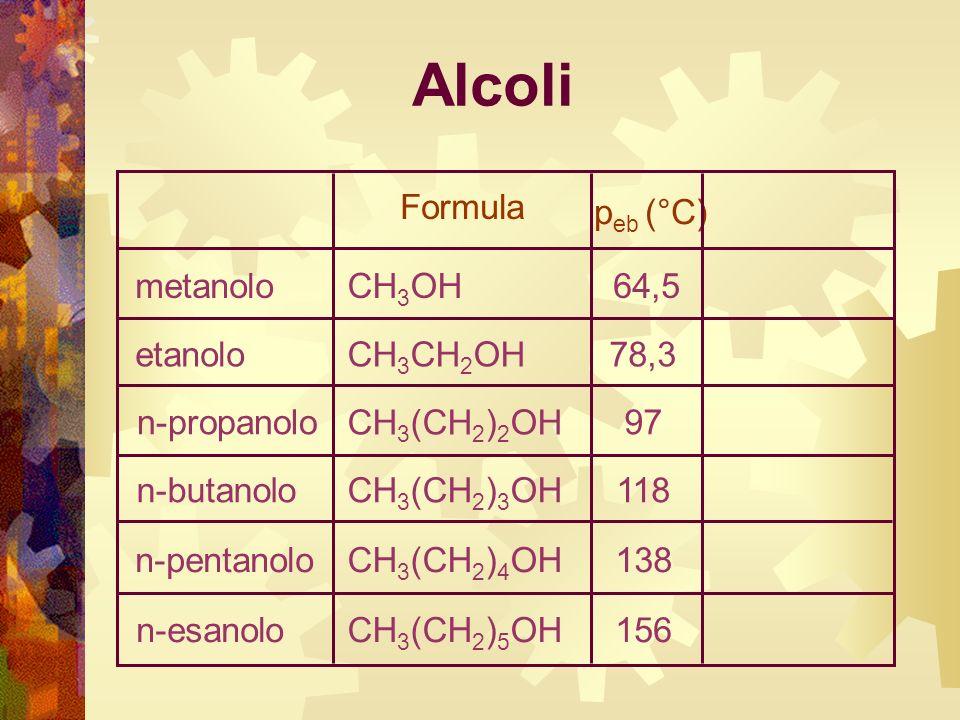 Alcoli metanolo etanolo n-propanolo CH 3 OH CH 3 CH 2 OH CH 3 (CH 2 ) 2 OH n-butanoloCH 3 (CH 2 ) 3 OH CH 3 (CH 2 ) 4 OH 64,5 78,3 97 118 138 Formula
