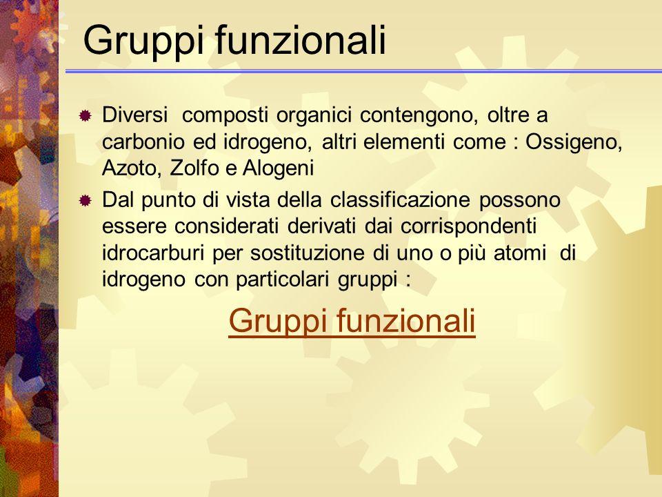 Gruppi funzionali Diversi composti organici contengono, oltre a carbonio ed idrogeno, altri elementi come : Ossigeno, Azoto, Zolfo e Alogeni Dal punto