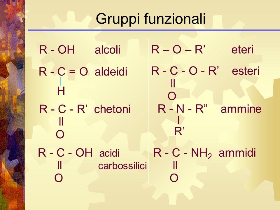 R - OH alcoli Gruppi funzionali R - C - R chetoni ll O R - C - OH acidi ll carbossilici O R - C - O - R esteri ll O R - N - R ammine l R R - C - NH 2
