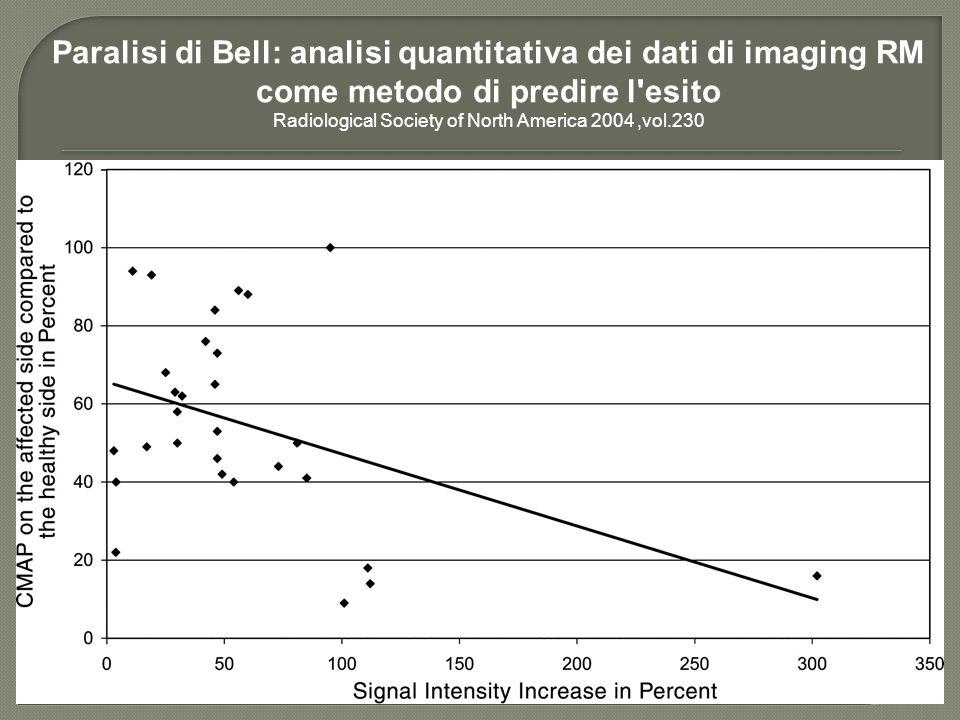 Paralisi di Bell: analisi quantitativa dei dati di imaging RM come metodo di predire l'esito Radiological Society of North America 2004,vol.230