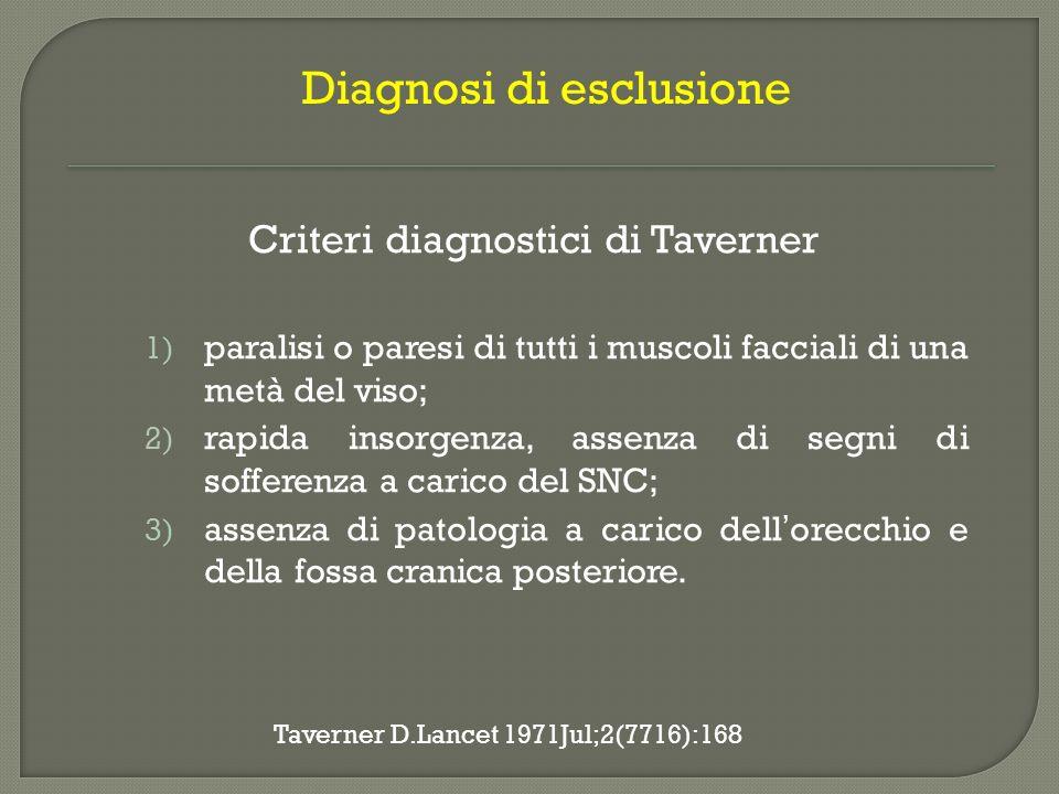 Criteri diagnostici di Taverner 1) paralisi o paresi di tutti i muscoli facciali di una metà del viso; 2) rapida insorgenza, assenza di segni di soffe
