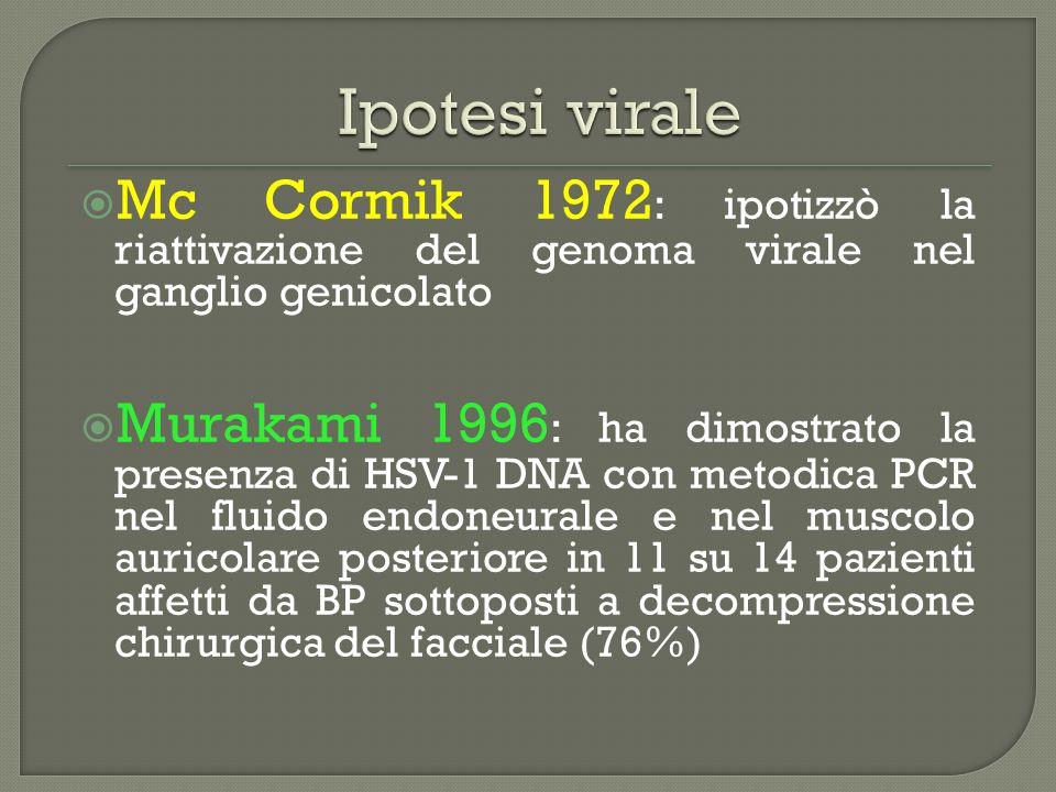 Mc Cormik 1972 : ipotizzò la riattivazione del genoma virale nel ganglio genicolato Murakami 1996 : ha dimostrato la presenza di HSV-1 DNA con metodic
