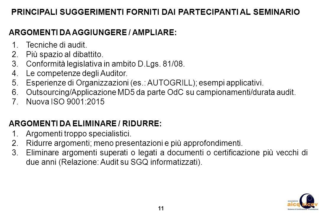 11 ARGOMENTI DA AGGIUNGERE / AMPLIARE: PRINCIPALI SUGGERIMENTI FORNITI DAI PARTECIPANTI AL SEMINARIO 1.Tecniche di audit.