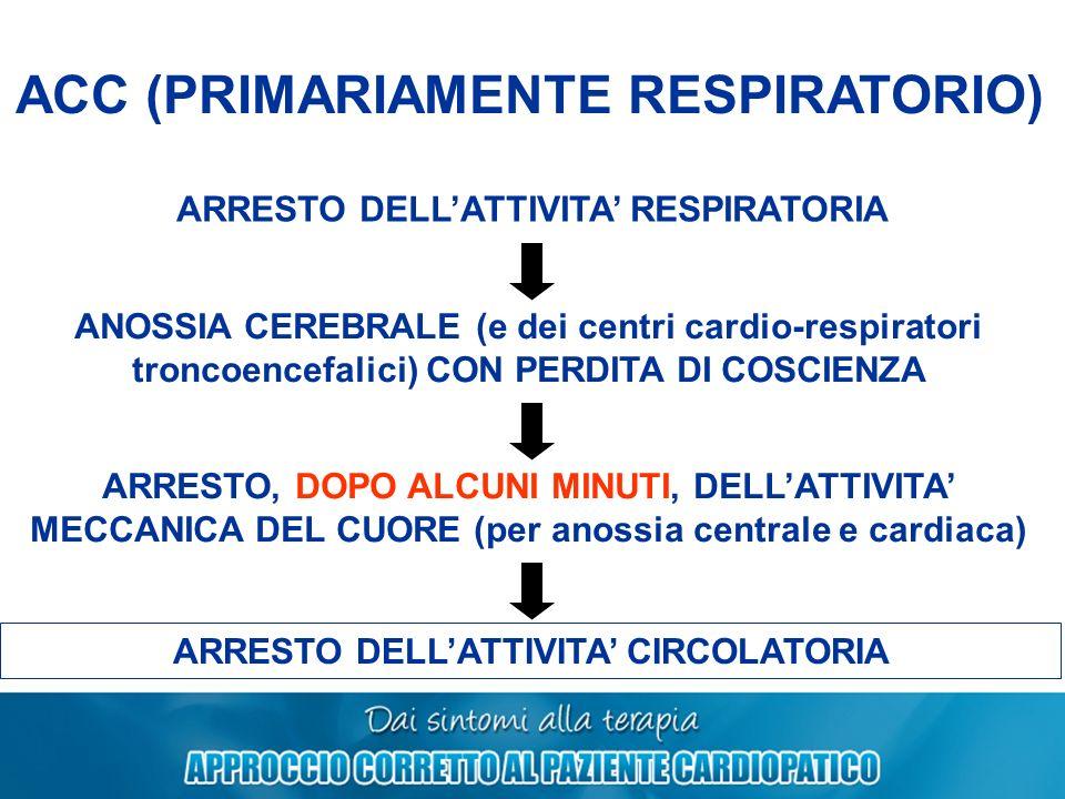 ACC (PRIMARIAMENTE RESPIRATORIO) ARRESTO DELLATTIVITA RESPIRATORIA ARRESTO DELLATTIVITA CIRCOLATORIA ANOSSIA CEREBRALE (e dei centri cardio-respirator