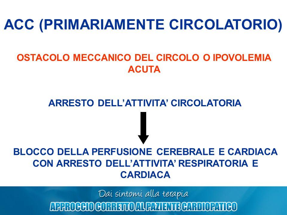 ACC (PRIMARIAMENTE CIRCOLATORIO) OSTACOLO MECCANICO DEL CIRCOLO O IPOVOLEMIA ACUTA ARRESTO DELLATTIVITA CIRCOLATORIA BLOCCO DELLA PERFUSIONE CEREBRALE
