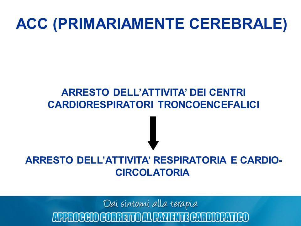 ACC (PRIMARIAMENTE CEREBRALE) ARRESTO DELLATTIVITA DEI CENTRI CARDIORESPIRATORI TRONCOENCEFALICI ARRESTO DELLATTIVITA RESPIRATORIA E CARDIO- CIRCOLATO