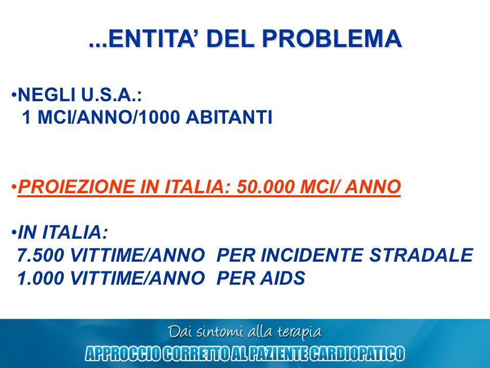 ...ENTITA DEL PROBLEMA NEGLI U.S.A.: 1 MCI/ANNO/1000 ABITANTI PROIEZIONE IN ITALIA: 50.000 MCI/ ANNO IN ITALIA: 7.500 VITTIME/ANNO PER INCIDENTE STRAD