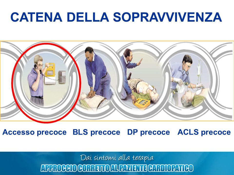 CATENA DELLA SOPRAVVIVENZA Accesso precoceBLS precoceDP precoceACLS precoce