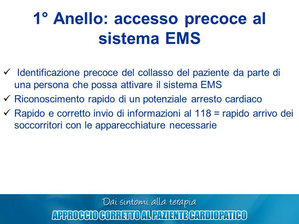 1° Anello: accesso precoce al sistema EMS Identificazione precoce del collasso del paziente da parte di una persona che possa attivare il sistema EMS