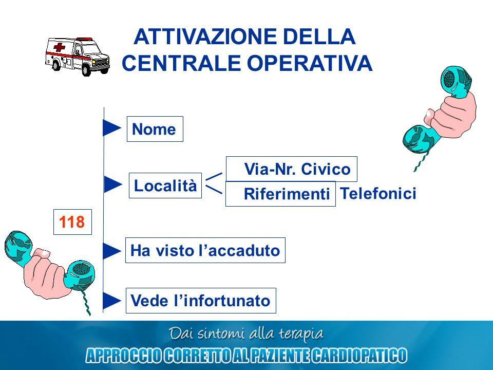 ATTIVAZIONE DELLA CENTRALE OPERATIVA 118 Località Nome Via-Nr. Civico Riferimenti Telefonici Ha visto laccaduto Vede linfortunato