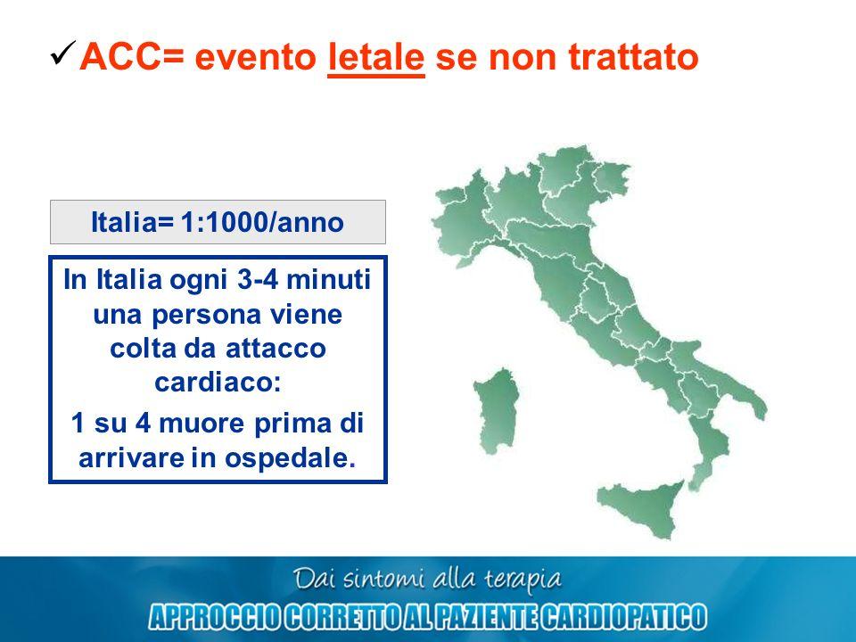 ACC= evento letale se non trattato Italia= 1:1000/anno In Italia ogni 3-4 minuti una persona viene colta da attacco cardiaco: 1 su 4 muore prima di ar