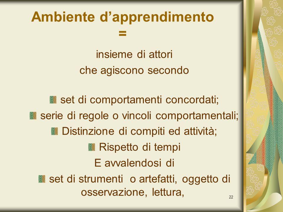 22 Ambiente dapprendimento = insieme di attori che agiscono secondo set di comportamenti concordati; serie di regole o vincoli comportamentali; Distin