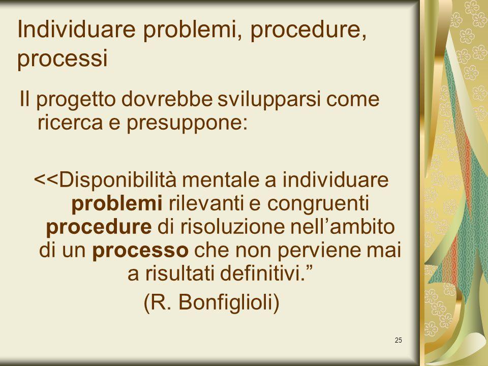 25 Individuare problemi, procedure, processi Il progetto dovrebbe svilupparsi come ricerca e presuppone: <<Disponibilità mentale a individuare problem