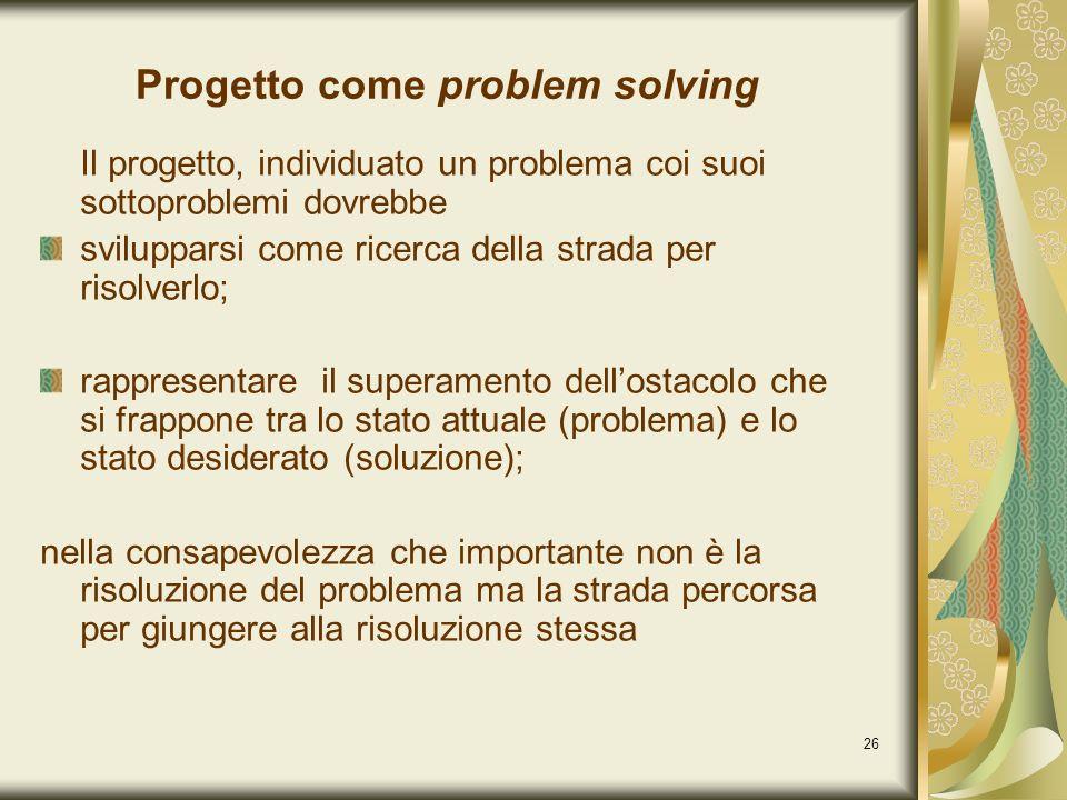 26 Progetto come problem solving Il progetto, individuato un problema coi suoi sottoproblemi dovrebbe svilupparsi come ricerca della strada per risolv