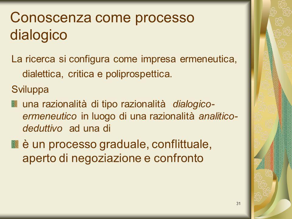 31 Conoscenza come processo dialogico La ricerca si configura come impresa ermeneutica, dialettica, critica e poliprospettica. Sviluppa una razionalit