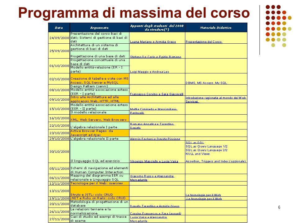 6 Programma di massima del corso