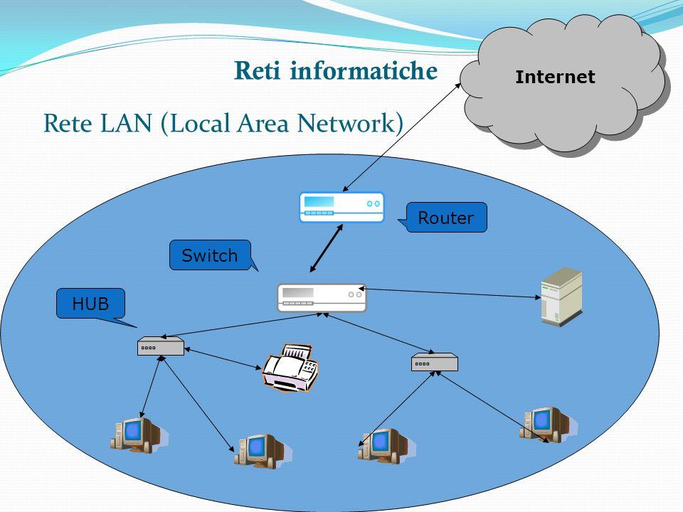Reti informatiche Rete LAN (Local Area Network) HUB Switch Router Internet