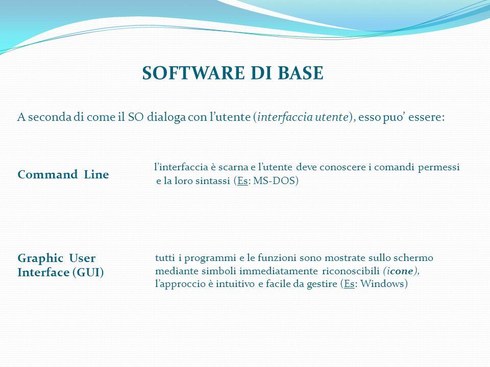 SOFTWARE DI BASE interfaccia utente A seconda di come il SO dialoga con lutente (interfaccia utente), esso puo essere: Command Line Graphic User Interface (GUI) linterfaccia è scarna e lutente deve conoscere i comandi permessi e la loro sintassi (Es: MS-DOS) l tutti i programmi e le funzioni sono mostrate sullo schermo mediante simboli immediatamente riconoscibili (icone), lapproccio è intuitivo e facile da gestire (Es: Windows)