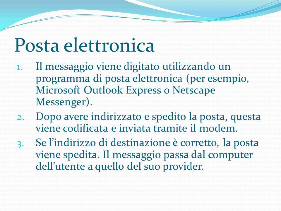 Posta elettronica 1.